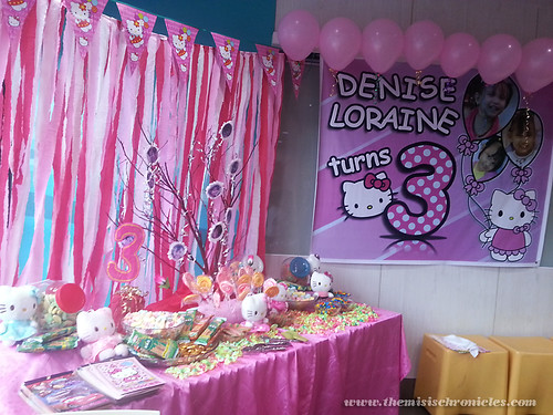 Hello Kitty themed DIY Candy Buffet