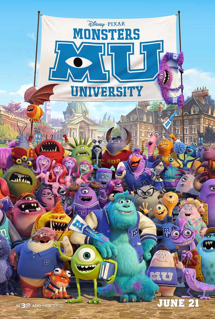 Pixar-perjantai: Monsterit-yliopisto - Disnerd dreams