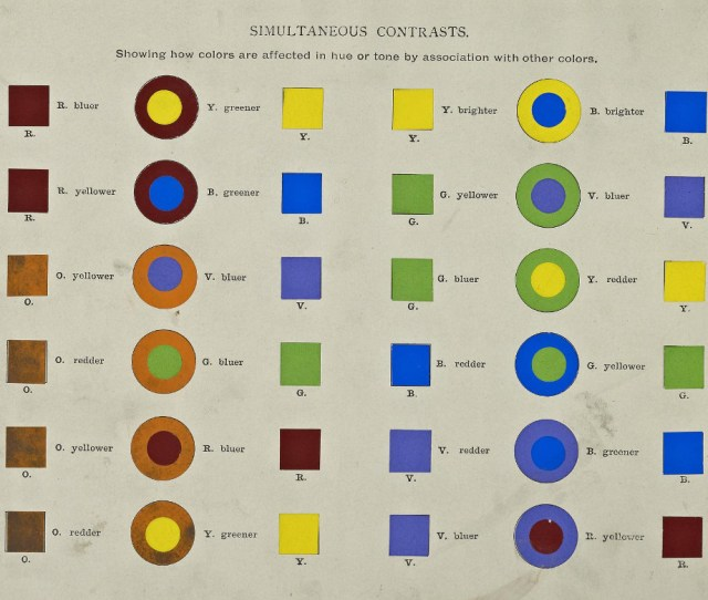A Chart Showing Simultaneous Contrasts From A Cl Book Of Color Including Color Definitions Color Scaling And The Harmony Of Colors  By Mark