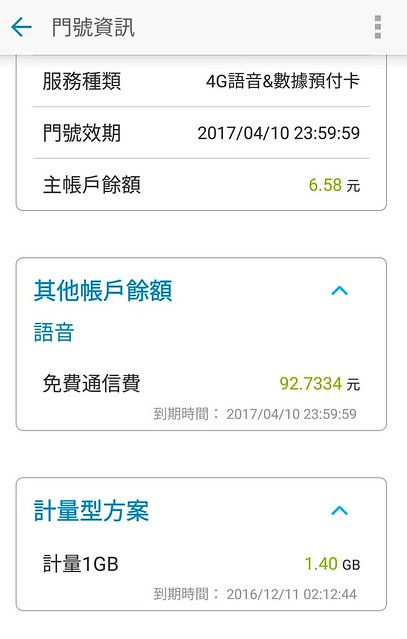 中華電信2016年10月