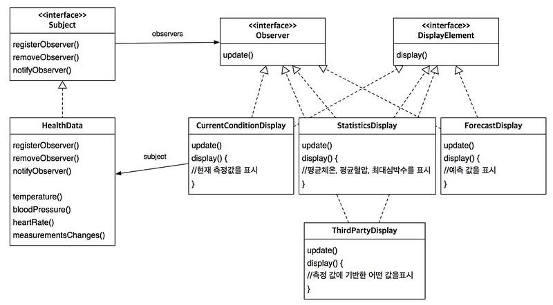 classdiagram