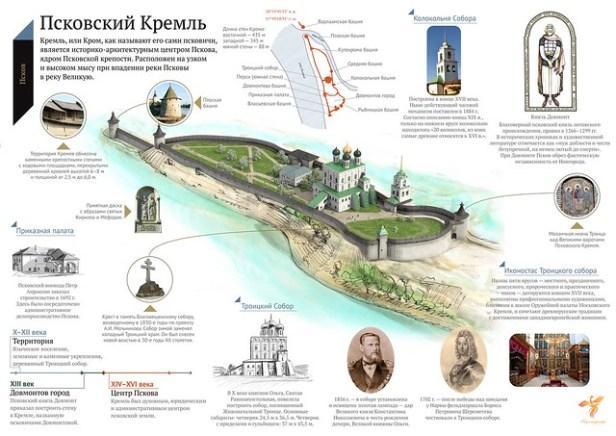 Pskovsky krom, Псков, Псковский кром, Россия