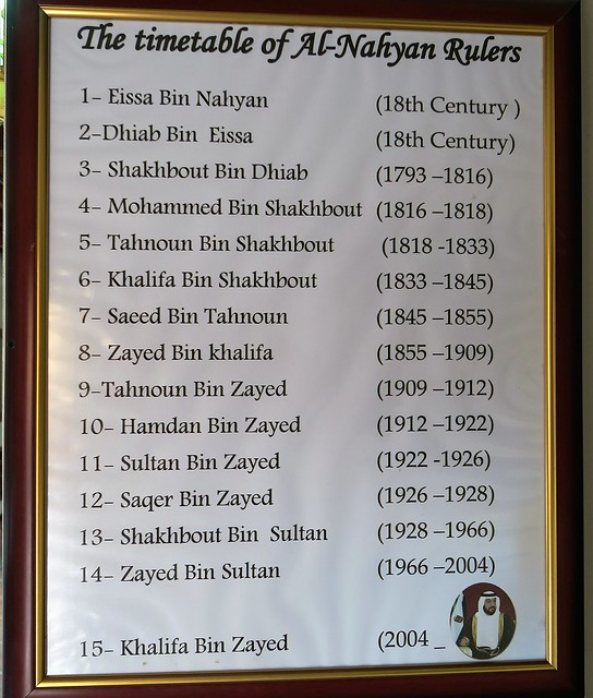 al ain palace museum nahyan lineage