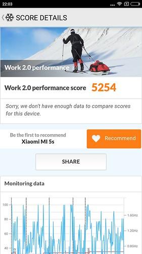 Screenshot_2016-10-31-22-03-36-920_com.futuremark.pcmark.android.benchmark