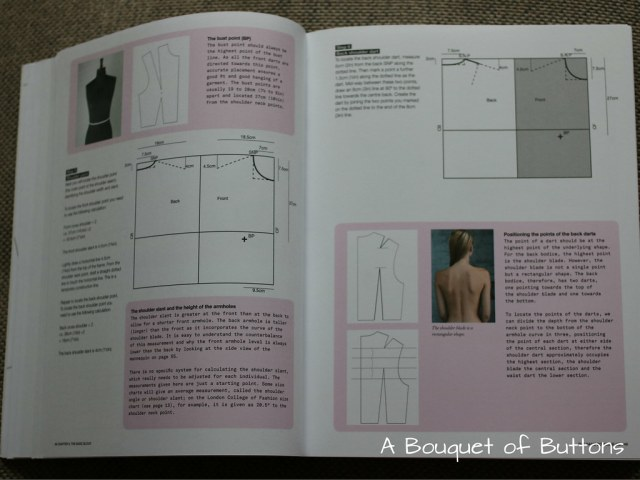 Pattern cutting book review