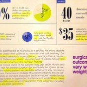 fibromyalgia Holiday Stress 35 dollars each pack of cigarettes marijuana in healthcare costs for individual, not counting secondhand smoke disease caused in others, weight determines surgical outcomes, contraindication for knee hip repair