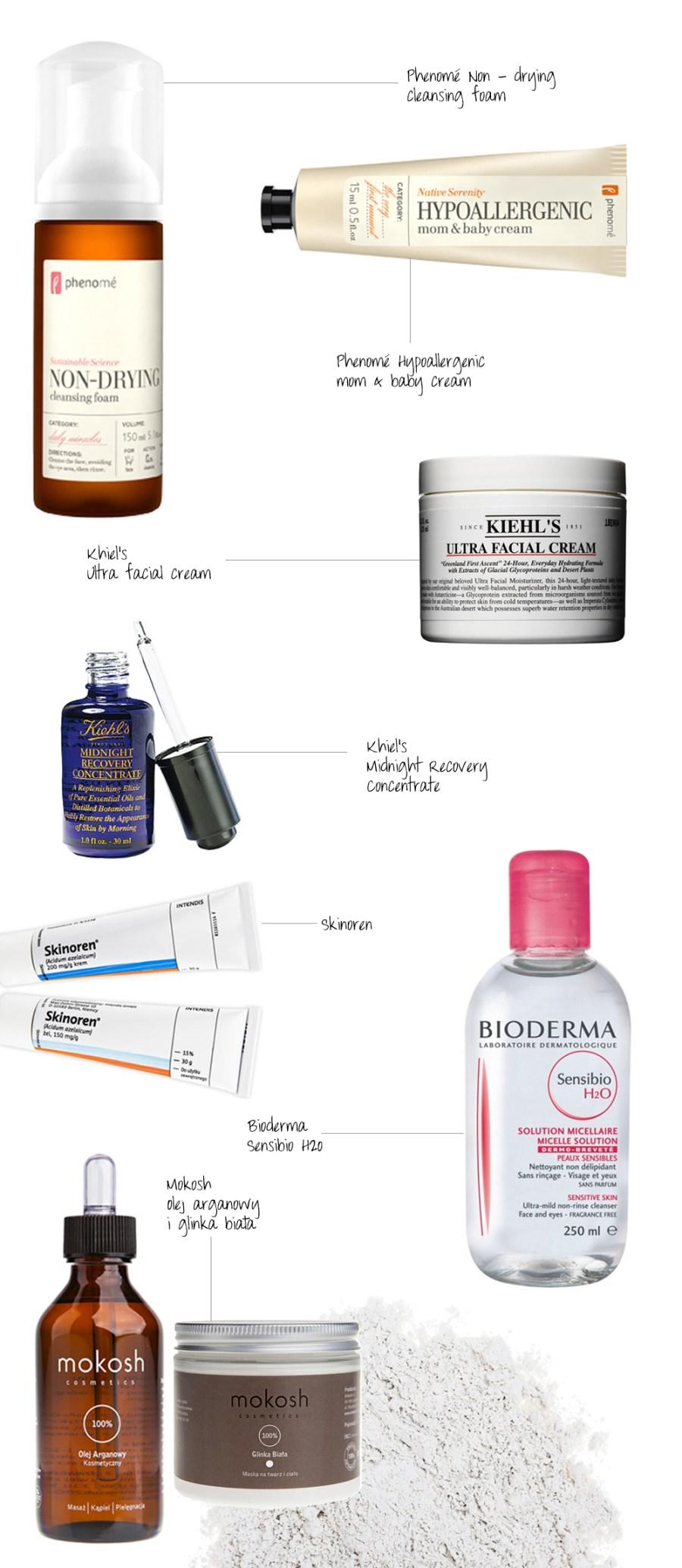 kosmetyki do skóry suchej