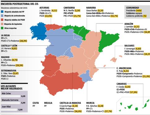 15j08 LV Geografía política CCAA