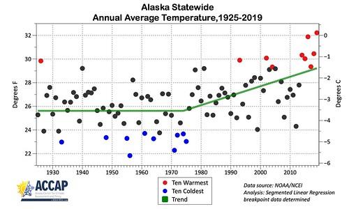 2019_Alaska