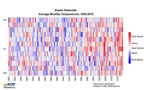 Alaska_Monthly_Heat