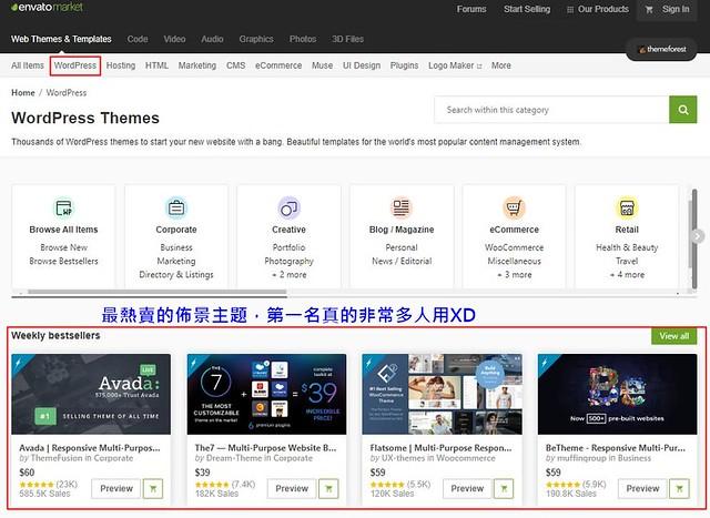 自架 WordPress 流程-Envato Market 購買佈景主題