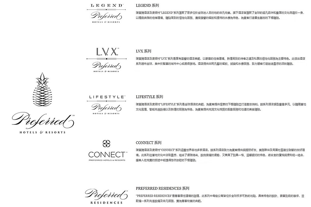 Preferred Hotels & Resorts Brands