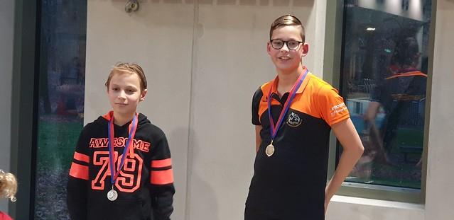 Minioren Junioren circuit 2019-2020 deel 2