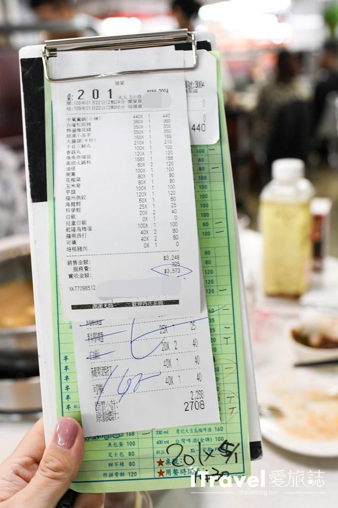 詹記麻辣火鍋 (37)