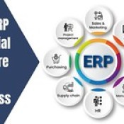 Best ERP Financial Software For Businesses
