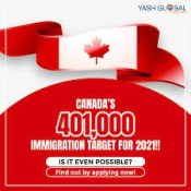 Study In Canada Requirements