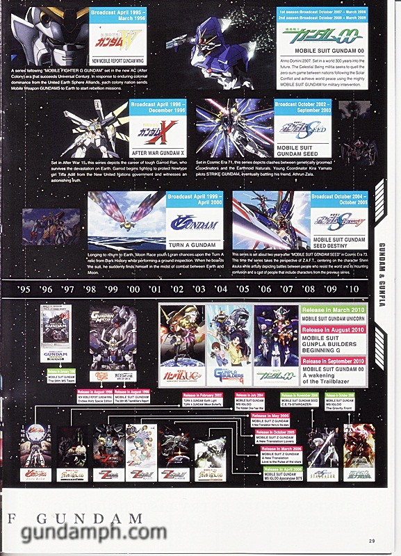 Gunpla Navigation Catalogue 2011 (029)