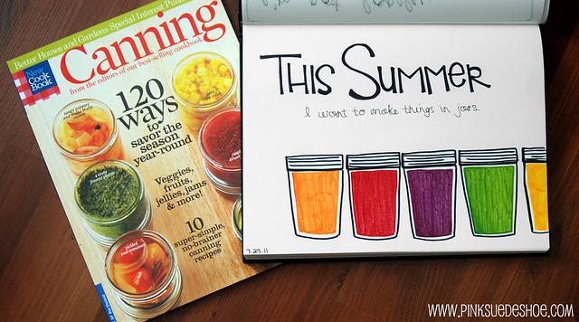 canning magazine