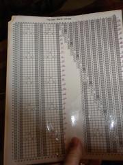 Lsock Chart B