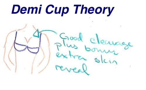Demi Theory