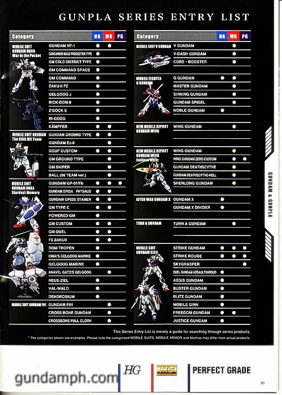 Gunpla Navigation Catalogue 2011 (031)