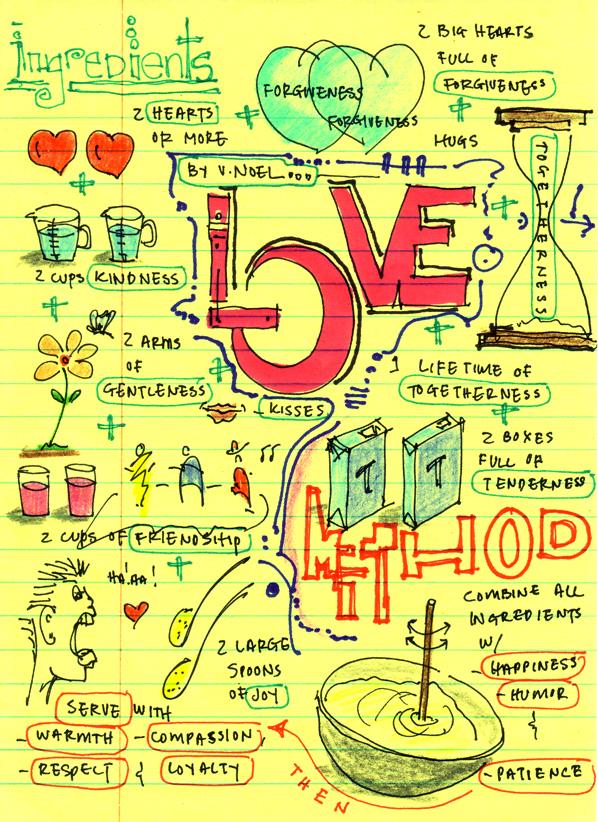 Visual Recipe-Love