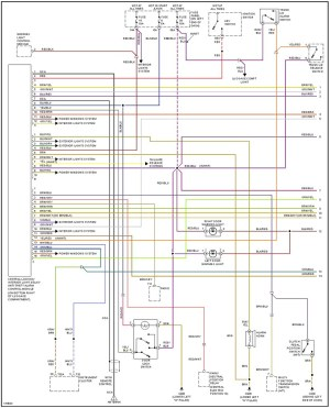 Audi A3 Central Locking Wiring Diagram | Wiring Library