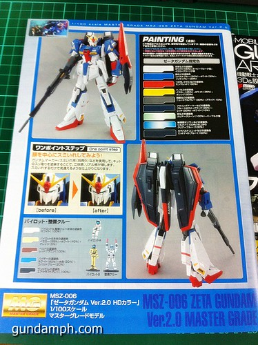 Building MG Zeta 2.0 HD Color Version (part 1) (9)