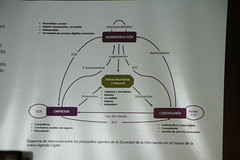 Esquema de la Agenda Digital del Gobierno Vasc...