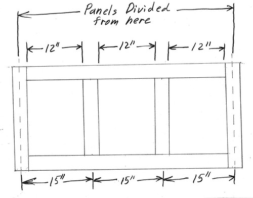 Panels Divided Middle