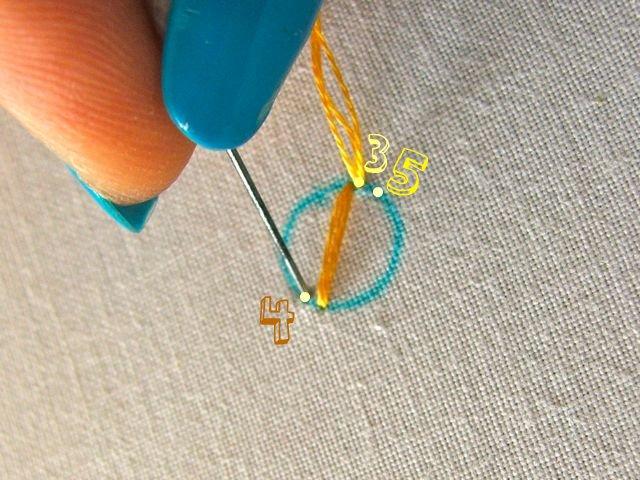 lentil stitch