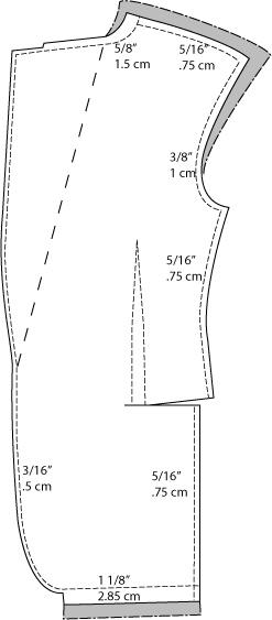 seam allowances tailoring trousers suit blazer sport coat