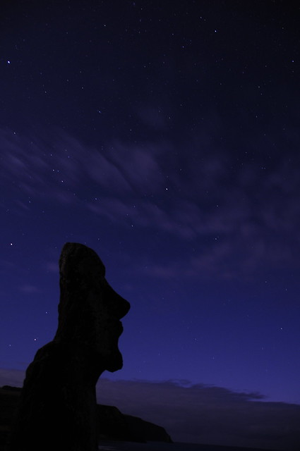 Perfil de las estrellas