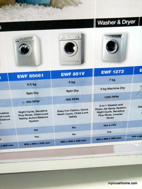 Appliances shopping (2)