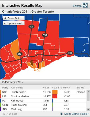 Davenport Votes 2011