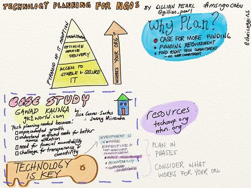 Sketchnotes: Tech Planning by Gillian Pearl, Issa Santos, Jersey Miranda at #msngocebu