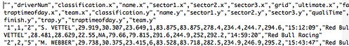 fragment of csv file