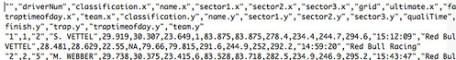 fragment of csv file