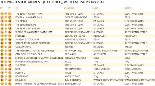UK Charts 7-23-11