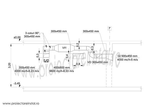 sectiune instalatii de ventilare_2