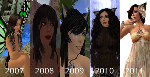 SL evolution