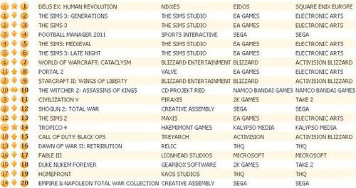 UK Charts 8-27-11