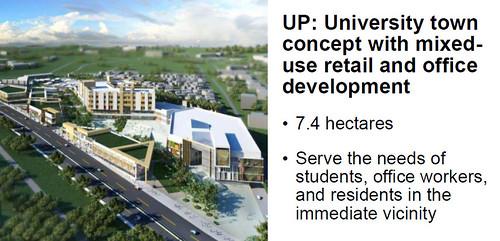 Ayala's UP University town