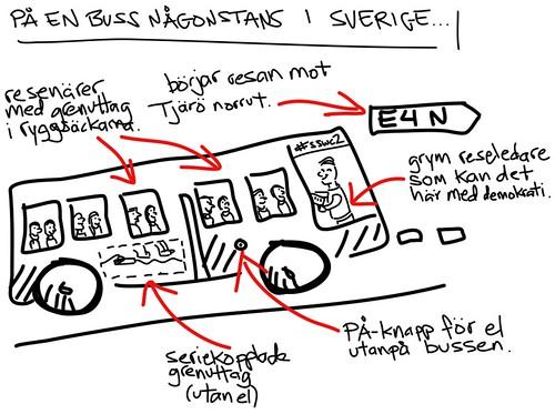 Bästa bussen #sswc2 bjuder på äventyr! <a rel=