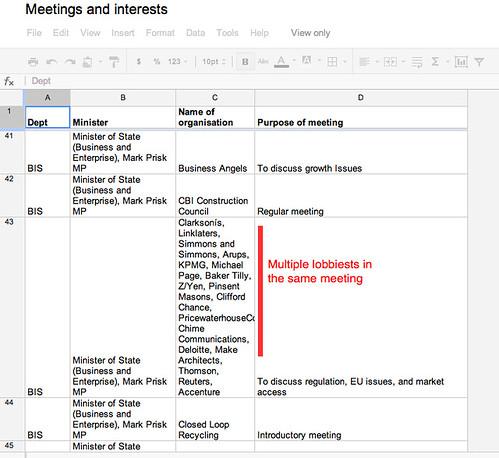 UK gov meetings spreadsheet