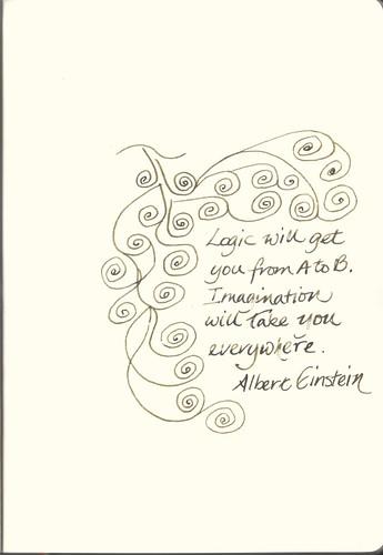 Albert Einstein on Logic and Imagination