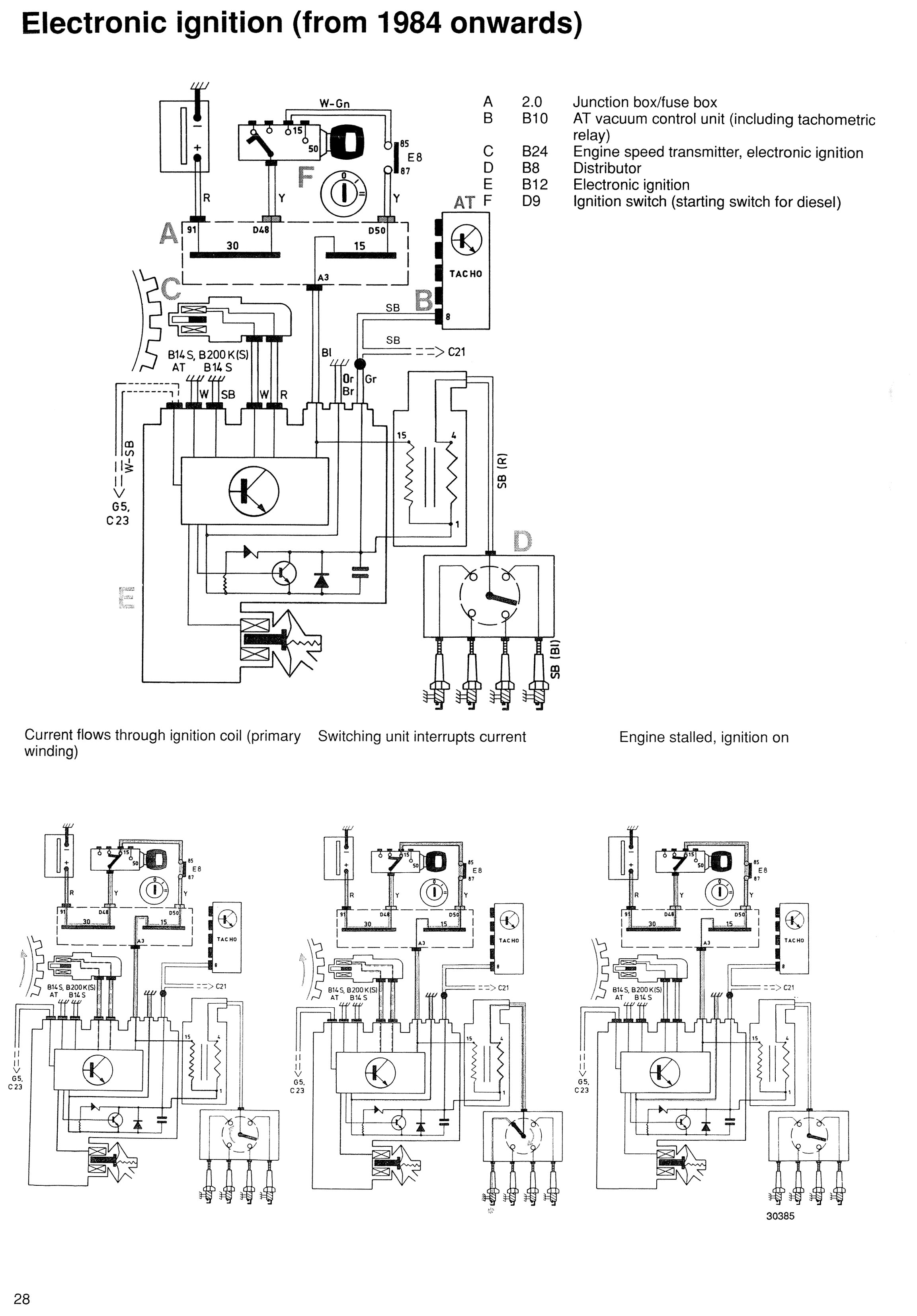 Volvo Alternator Wiring