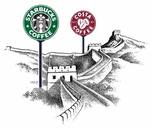 Coffee War in China