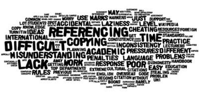plagiarism word cloud image