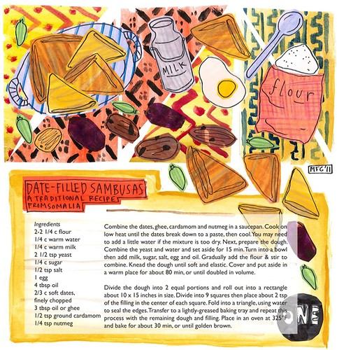 Thanksgiving Virtual Recipe Card